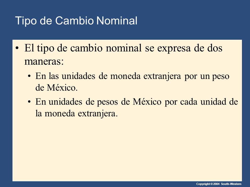 Copyright © 2004 South-Western El tipo de cambio nominal se expresa de dos maneras: En las unidades de moneda extranjera por un peso de México.