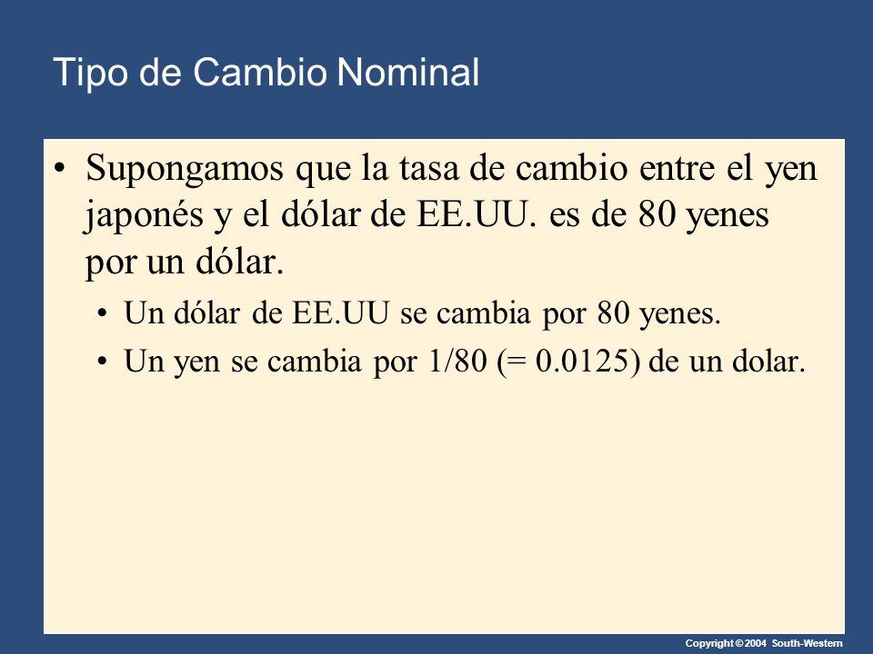 Copyright © 2004 South-Western Supongamos que la tasa de cambio entre el yen japonés y el dólar de EE.UU.