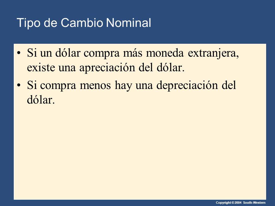 Copyright © 2004 South-Western Si un dólar compra más moneda extranjera, existe una apreciación del dólar.
