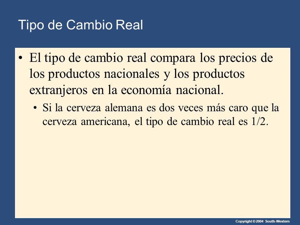 Copyright © 2004 South-Western El tipo de cambio real compara los precios de los productos nacionales y los productos extranjeros en la economía nacional.