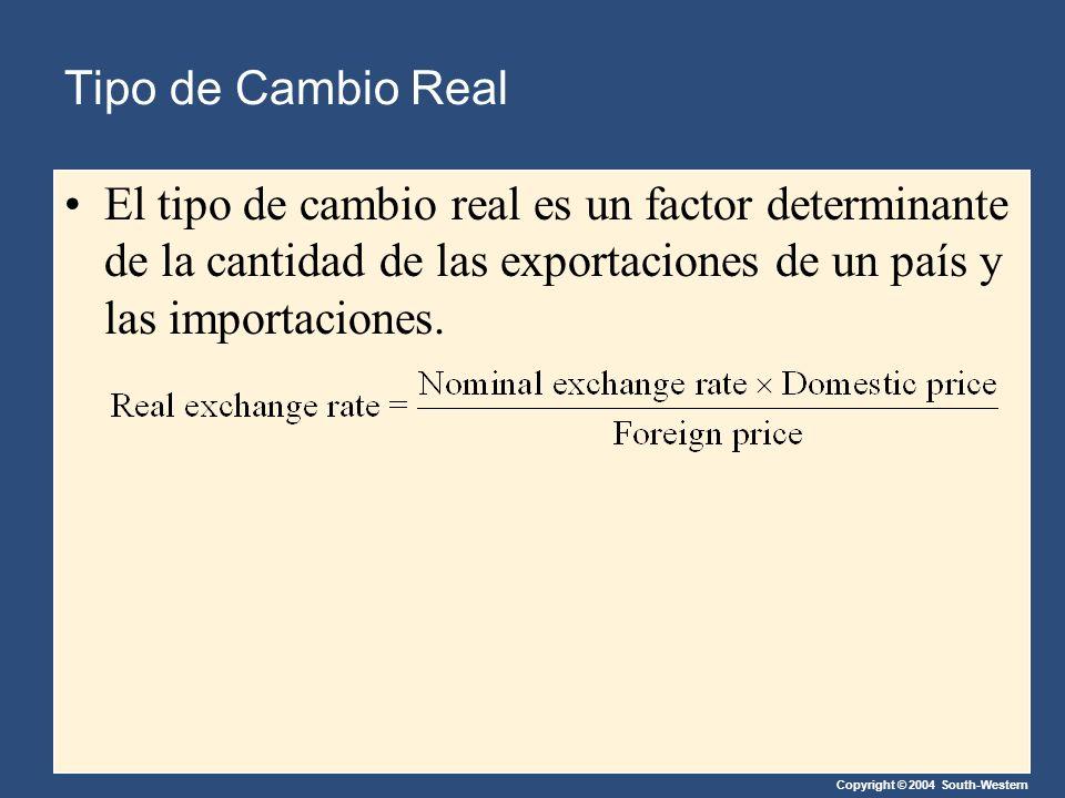 Copyright © 2004 South-Western El tipo de cambio real es un factor determinante de la cantidad de las exportaciones de un país y las importaciones.