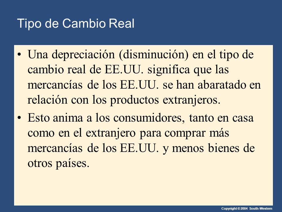 Copyright © 2004 South-Western Una depreciación (disminución) en el tipo de cambio real de EE.UU.