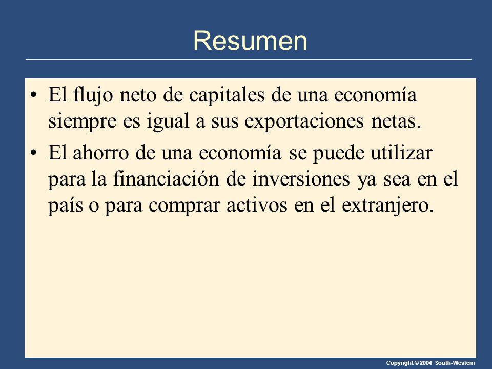 Copyright © 2004 South-Western El flujo neto de capitales de una economía siempre es igual a sus exportaciones netas.