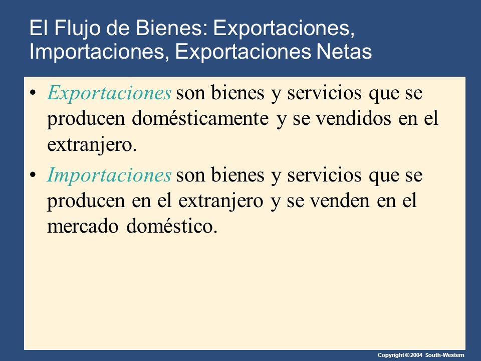 Copyright © 2004 South-Western El Flujo de Bienes: Exportaciones, Importaciones, Exportaciones Netas Exportaciones son bienes y servicios que se producen domésticamente y se vendidos en el extranjero.