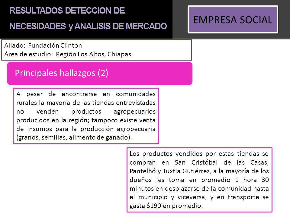 RESULTADOS DETECCION DE NECESIDADES y ANALISIS DE MERCADO EMPRESA SOCIAL Aliado: Fundación Clinton Área de estudio: Región Los Altos, Chiapas Principa