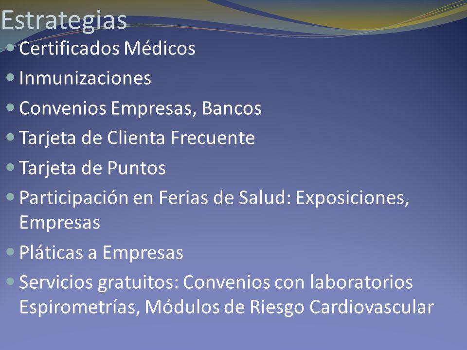 Estrategias Certificados Médicos Inmunizaciones Convenios Empresas, Bancos Tarjeta de Clienta Frecuente Tarjeta de Puntos Participación en Ferias de S