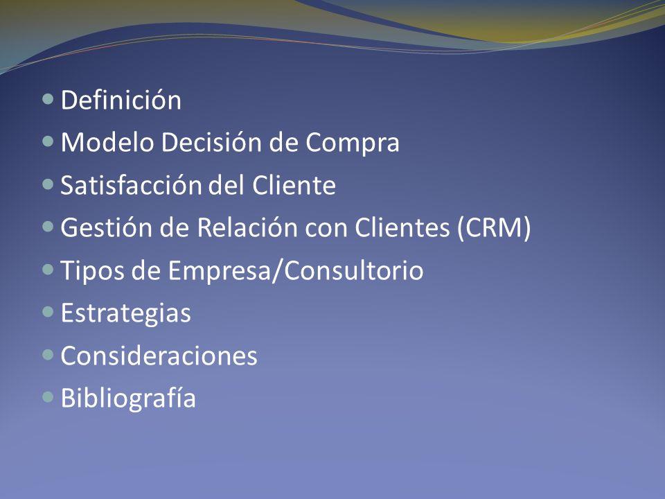 Definición Modelo Decisión de Compra Satisfacción del Cliente Gestión de Relación con Clientes (CRM) Tipos de Empresa/Consultorio Estrategias Consider