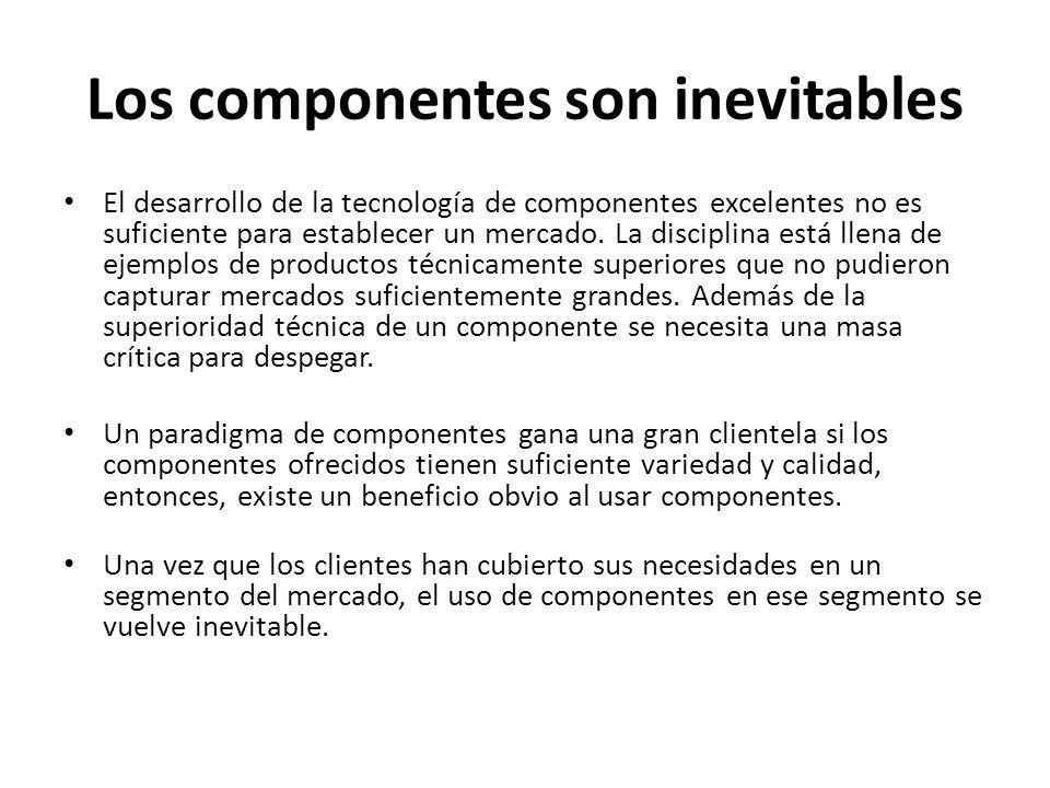 Los componentes son inevitables El desarrollo de la tecnología de componentes excelentes no es suficiente para establecer un mercado. La disciplina es