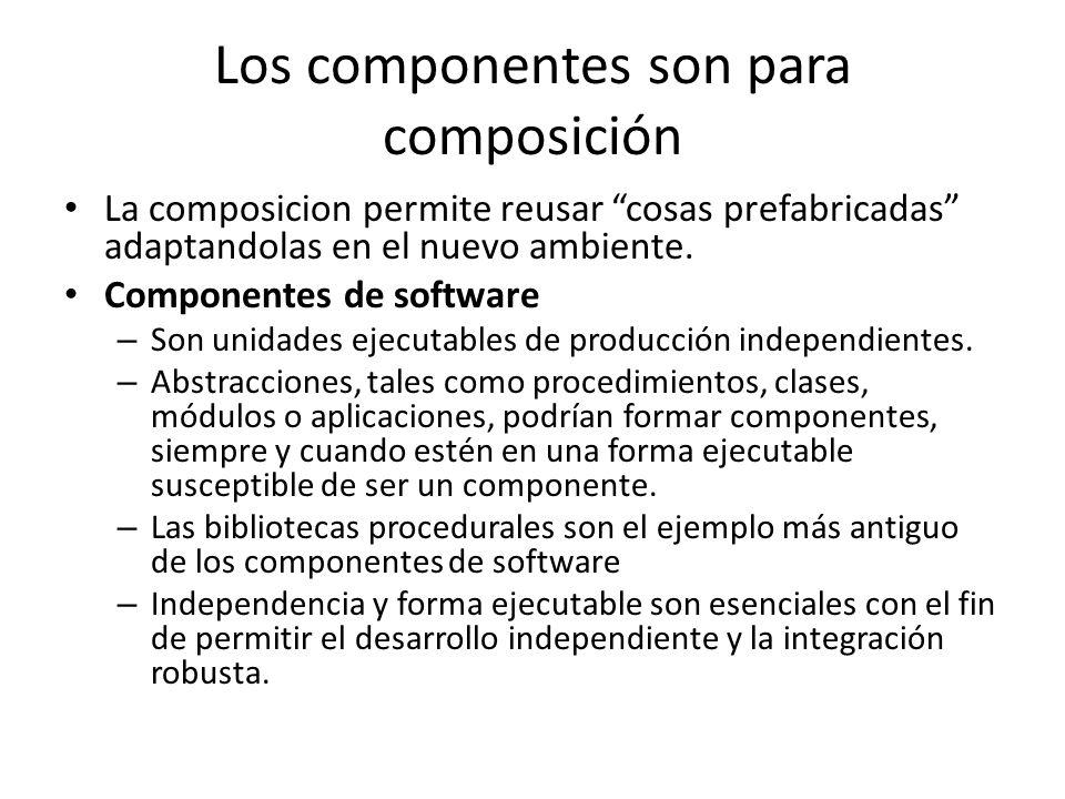 Los componentes son para composición La composicion permite reusar cosas prefabricadas adaptandolas en el nuevo ambiente. Componentes de software – So