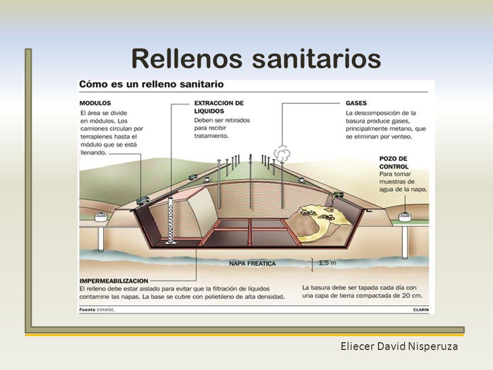 Eliecer David Nisperuza Rellenos sanitarios
