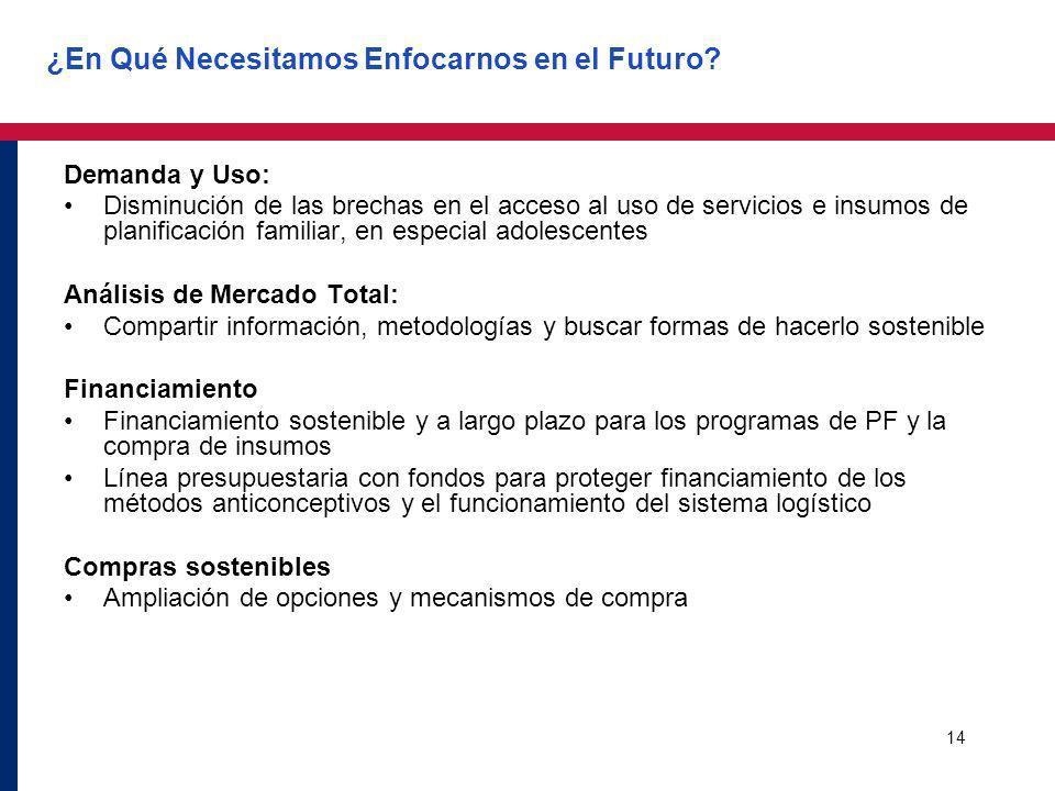 14 ¿En Qué Necesitamos Enfocarnos en el Futuro? Demanda y Uso: Disminución de las brechas en el acceso al uso de servicios e insumos de planificación