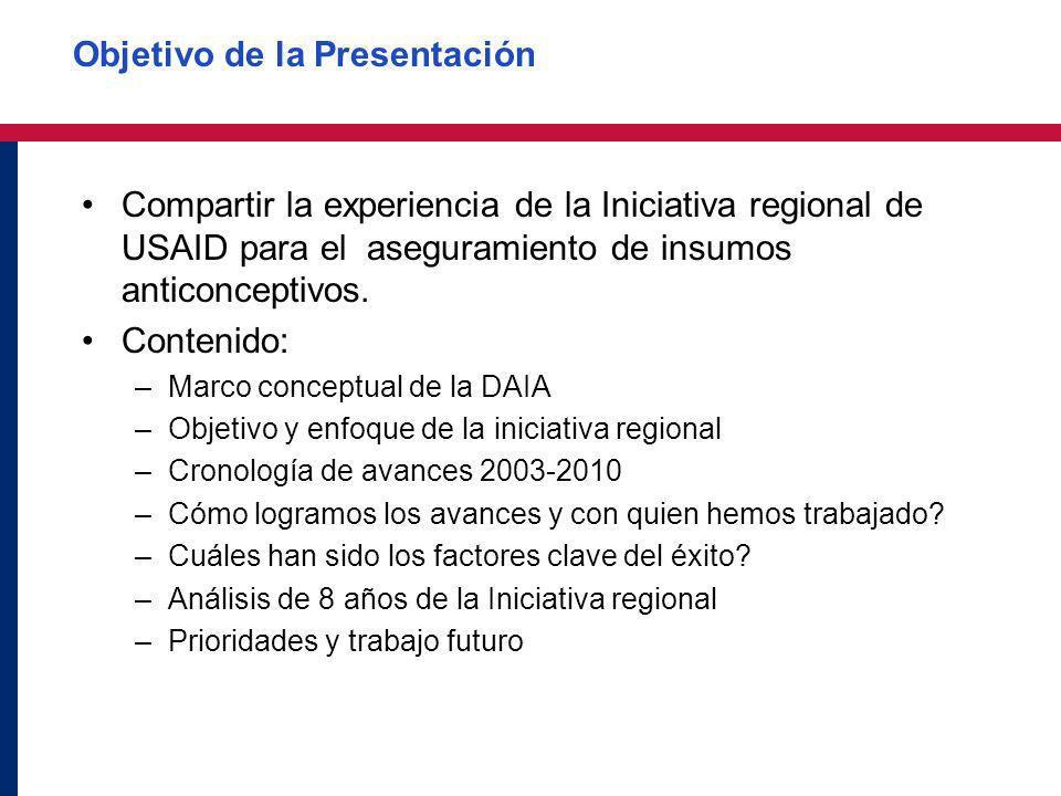 Objetivo de la Presentación Compartir la experiencia de la Iniciativa regional de USAID para el aseguramiento de insumos anticonceptivos. Contenido: –
