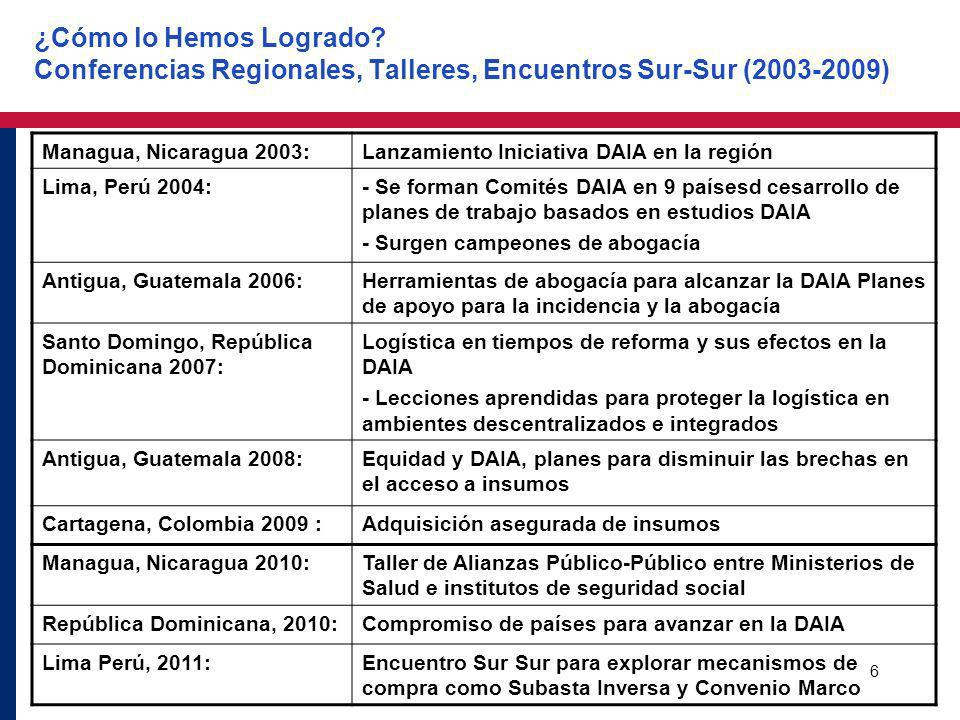 6 ¿Cómo lo Hemos Logrado? Conferencias Regionales, Talleres, Encuentros Sur-Sur (2003-2009) Managua, Nicaragua 2003:Lanzamiento Iniciativa DAIA en la