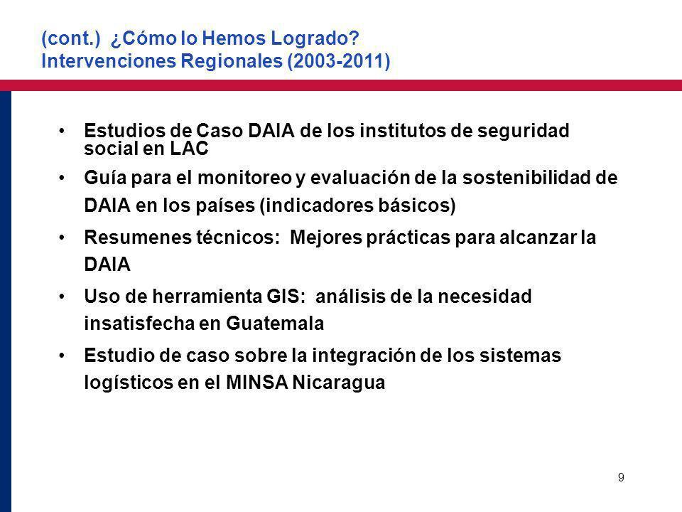 9 Estudios de Caso DAIA de los institutos de seguridad social en LAC Guía para el monitoreo y evaluación de la sostenibilidad de DAIA en los países (i