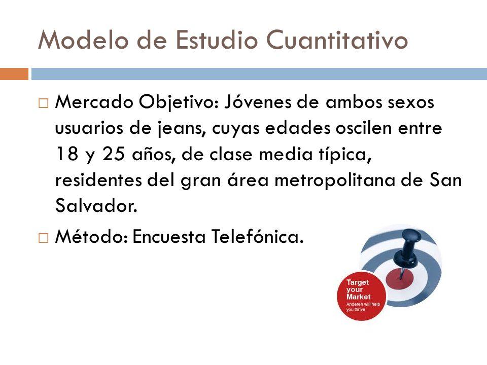 Modelo de Estudio Cuantitativo Mercado Objetivo: Jóvenes de ambos sexos usuarios de jeans, cuyas edades oscilen entre 18 y 25 años, de clase media típ
