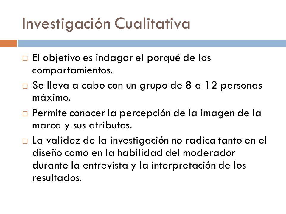 Investigación Cualitativa El objetivo es indagar el porqué de los comportamientos. Se lleva a cabo con un grupo de 8 a 12 personas máximo. Permite con