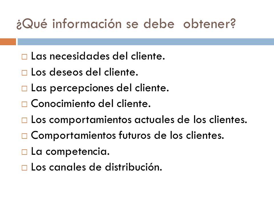 ¿Qué información se debe obtener? Las necesidades del cliente. Los deseos del cliente. Las percepciones del cliente. Conocimiento del cliente. Los com