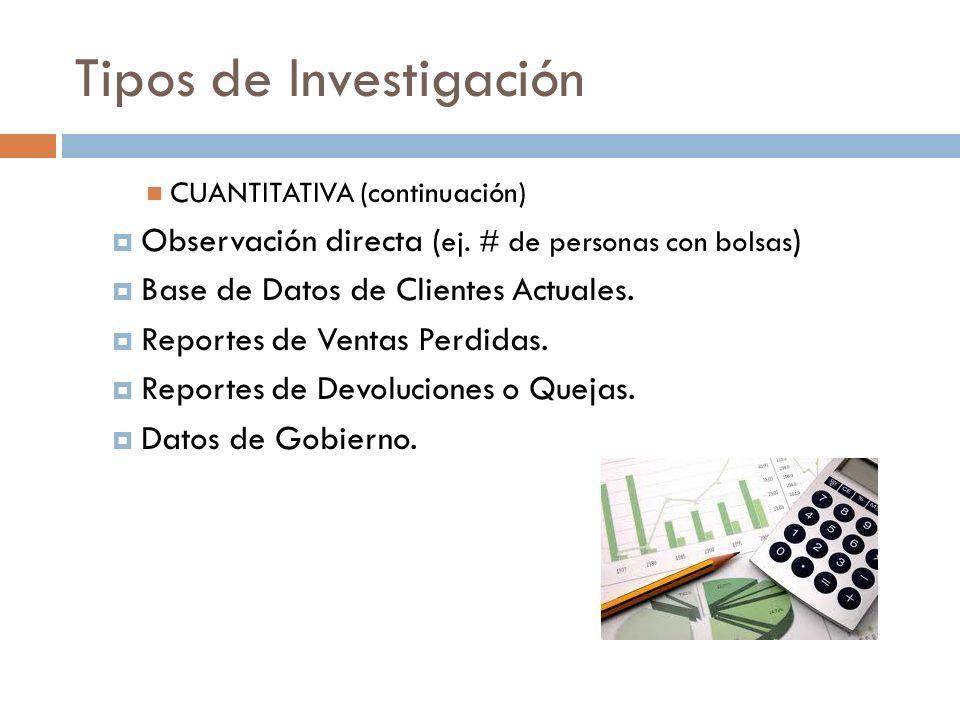 Tipos de Investigación CUANTITATIVA (continuación) Observación directa ( ej. # de personas con bolsas ) Base de Datos de Clientes Actuales. Reportes d