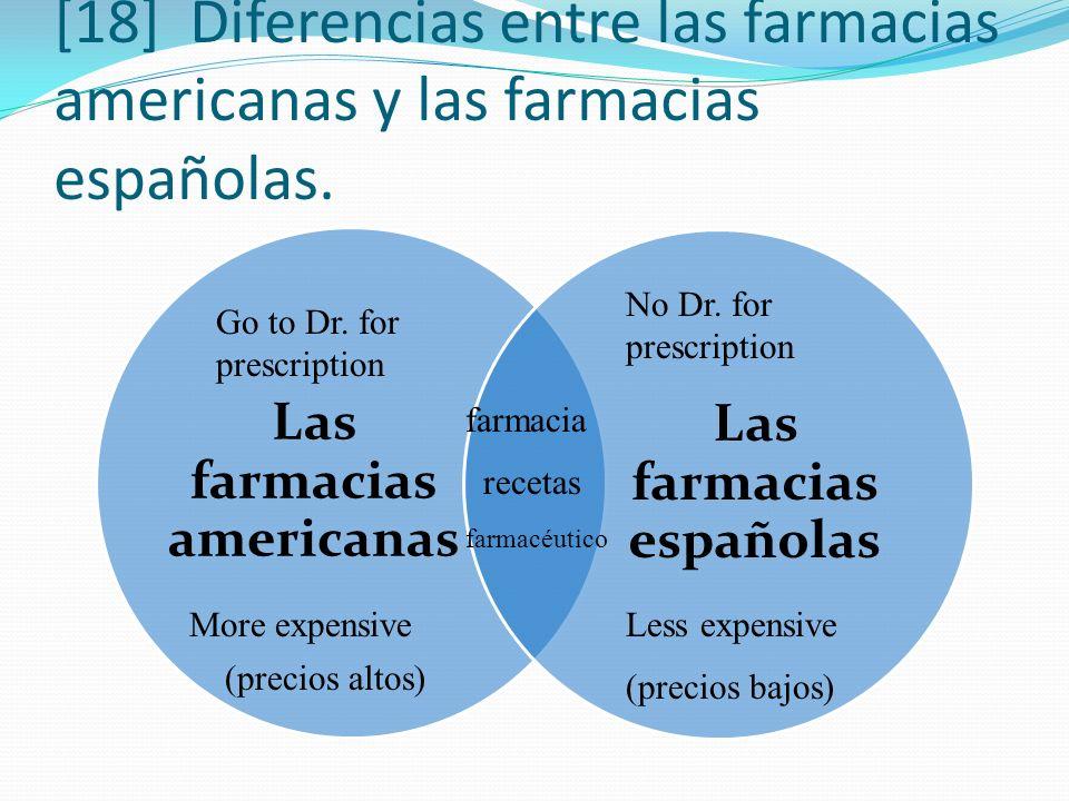 [18] Diferencias entre las farmacias americanas y las farmacias españolas. Las farmacias americanas Las farmacias españolas Go to Dr. for prescription