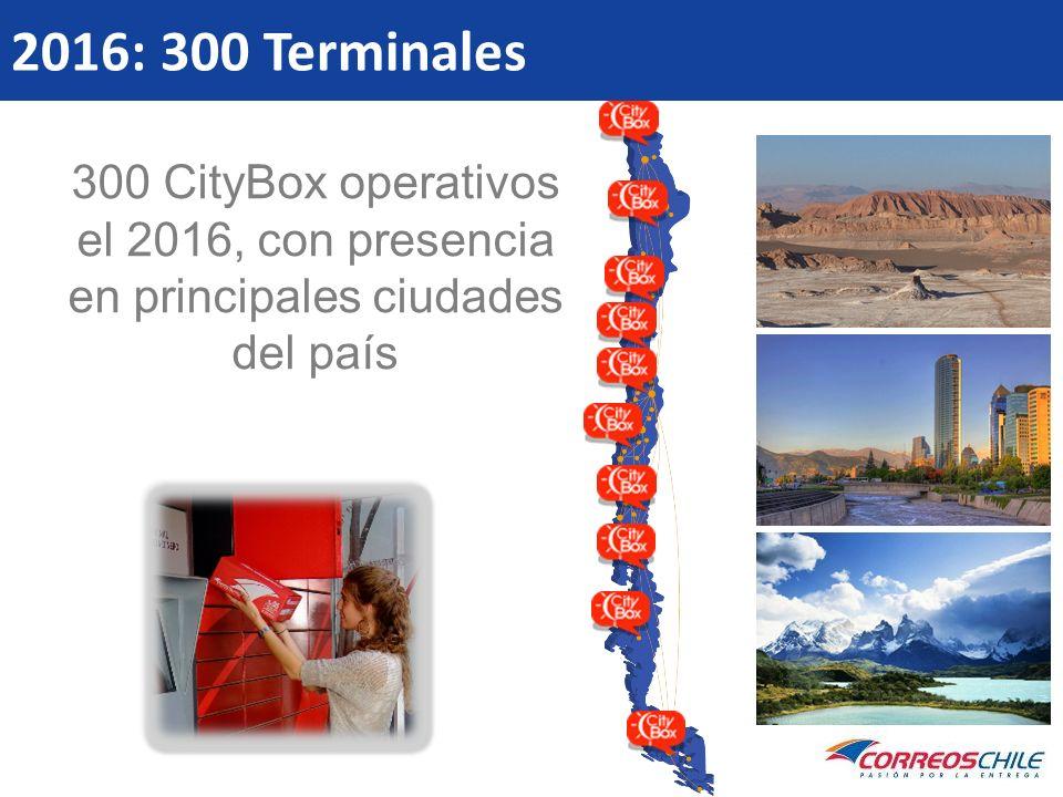 Domicilio 2016: 300 Terminales 300 CityBox operativos el 2016, con presencia en principales ciudades del país