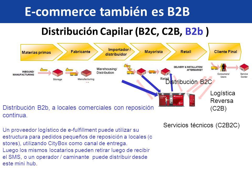Domicilio E-commerce también es B2B Materias primas Fabricante Importador / distribuidor Mayorista Retail Cliente Final Warehousing/ Distribution Reta