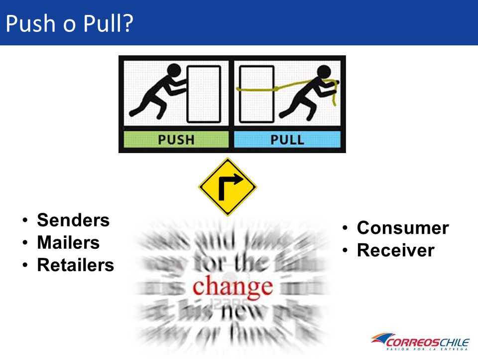 Push o Pull? Senders Mailers Retailers Consumer Receiver