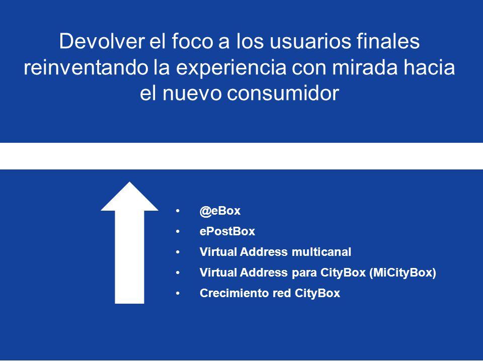 @eBox ePostBox Virtual Address multicanal Virtual Address para CityBox (MiCityBox) Crecimiento red CityBox Devolver el foco a los usuarios finales rei