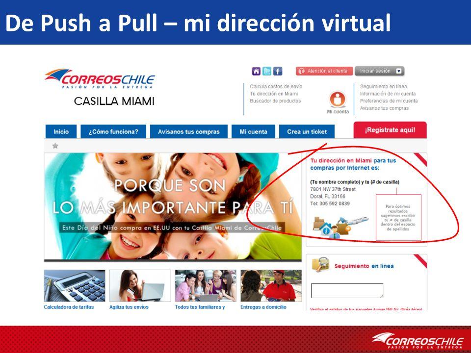 Domicilio De Push a Pull – mi dirección virtual