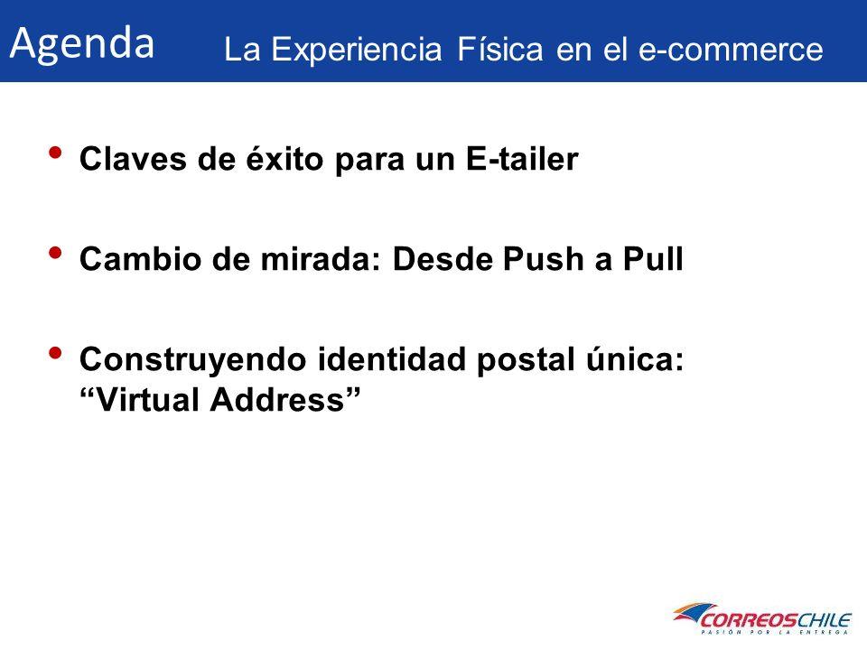 Agenda Claves de éxito para un E-tailer Cambio de mirada: Desde Push a Pull Construyendo identidad postal única: Virtual Address La Experiencia Física