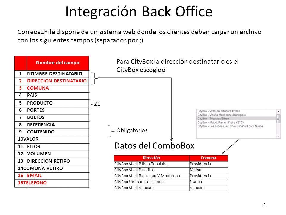 Integración Back Office CorreosChile dispone de un sistema web donde los clientes deben cargar un archivo con los siguientes campos (separados por ;)