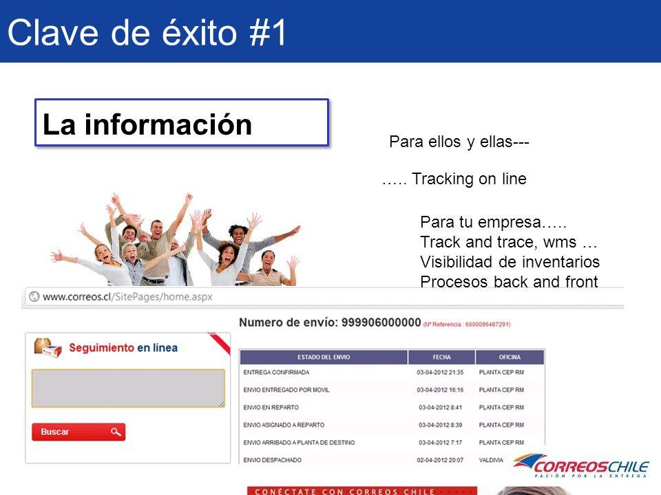 1 Clave de éxito #1 ….. Tracking on line Para ellos y ellas--- Para tu empresa….. Track and trace, wms … Visibilidad de inventarios Procesos back and