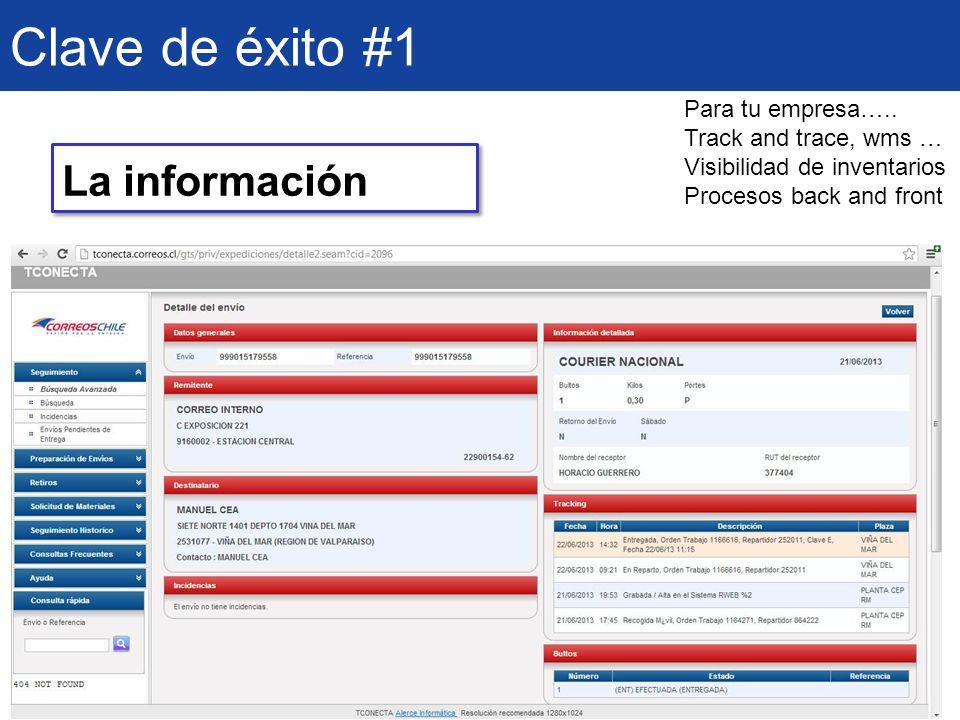 Para tu empresa….. Track and trace, wms … Visibilidad de inventarios Procesos back and front La información Clave de éxito #1