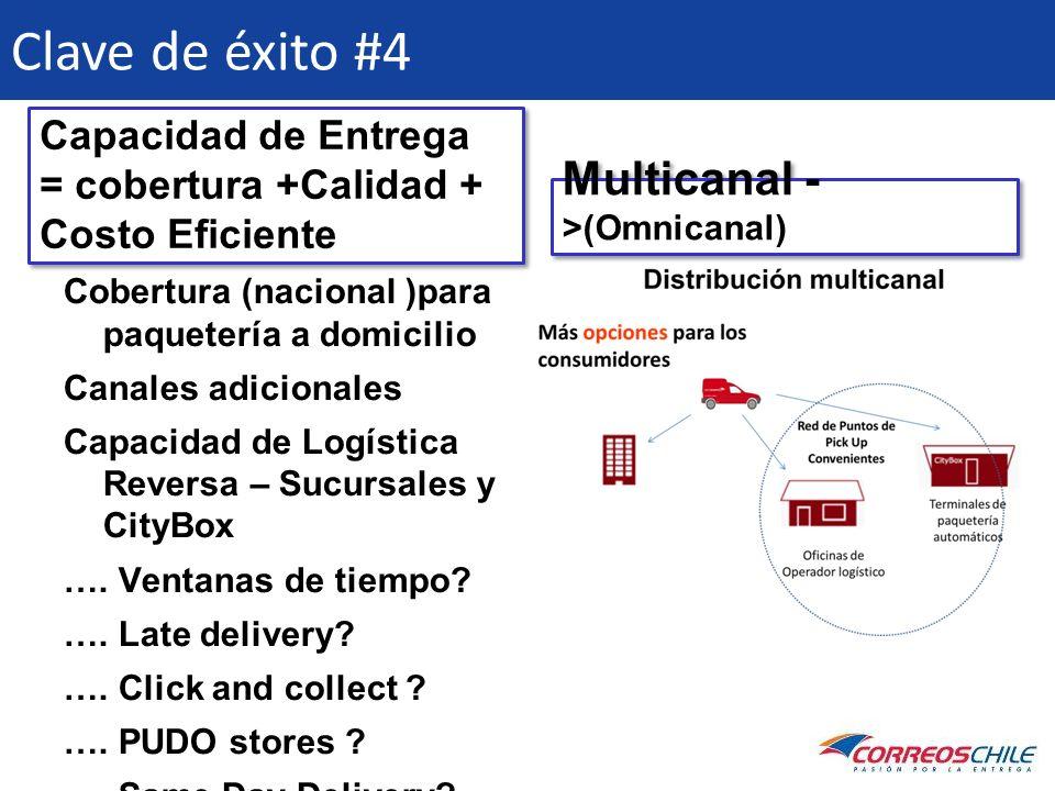 Clave de éxito #4 Cobertura (nacional )para paquetería a domicilio Canales adicionales Capacidad de Logística Reversa – Sucursales y CityBox …. Ventan