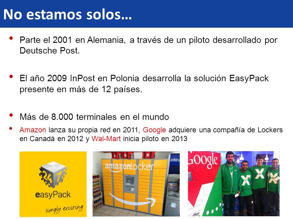 Domicilio No estamos solos… Parte el 2001 en Alemania, a través de un piloto desarrollado por Deutsche Post. El año 2009 InPost en Polonia desarrolla