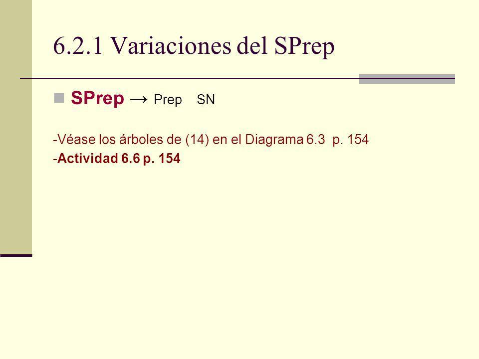 6.2.1 Variaciones del SPrep SPrep PrepSN -Véase los árboles de (14) en el Diagrama 6.3 p. 154 -Actividad 6.6 p. 154