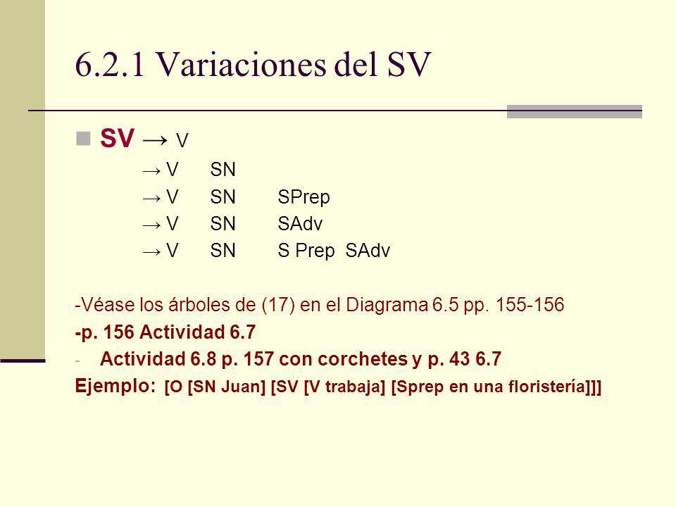 6.2.1 Variaciones del SV SV V VSN VSNSPrep V SNSAdv V SNS PrepSAdv -Véase los árboles de (17) en el Diagrama 6.5 pp. 155-156 -p. 156 Actividad 6.7 - A