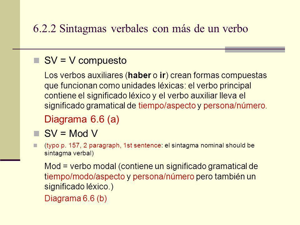 6.2.2 Sintagmas verbales con más de un verbo SV = V compuesto Los verbos auxiliares (haber o ir) crean formas compuestas que funcionan como unidades l