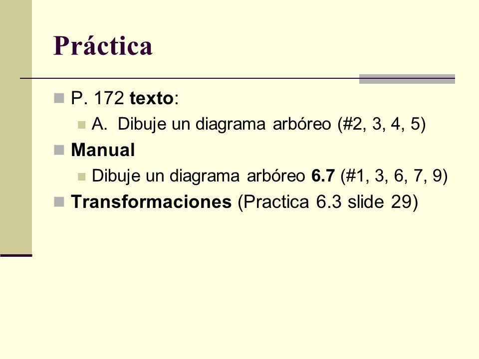 Práctica P. 172 texto: A. Dibuje un diagrama arbóreo (#2, 3, 4, 5) Manual Dibuje un diagrama arbóreo 6.7 (#1, 3, 6, 7, 9) Transformaciones (Practica 6