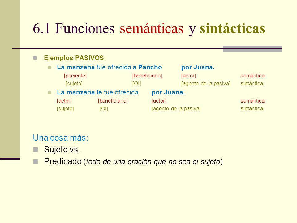 6.1 Funciones semánticas y sintácticas Ejemplos PASIVOS: La manzana fue ofrecida a Pancho por Juana. [paciente] [beneficiario] [actor]semántica [sujet