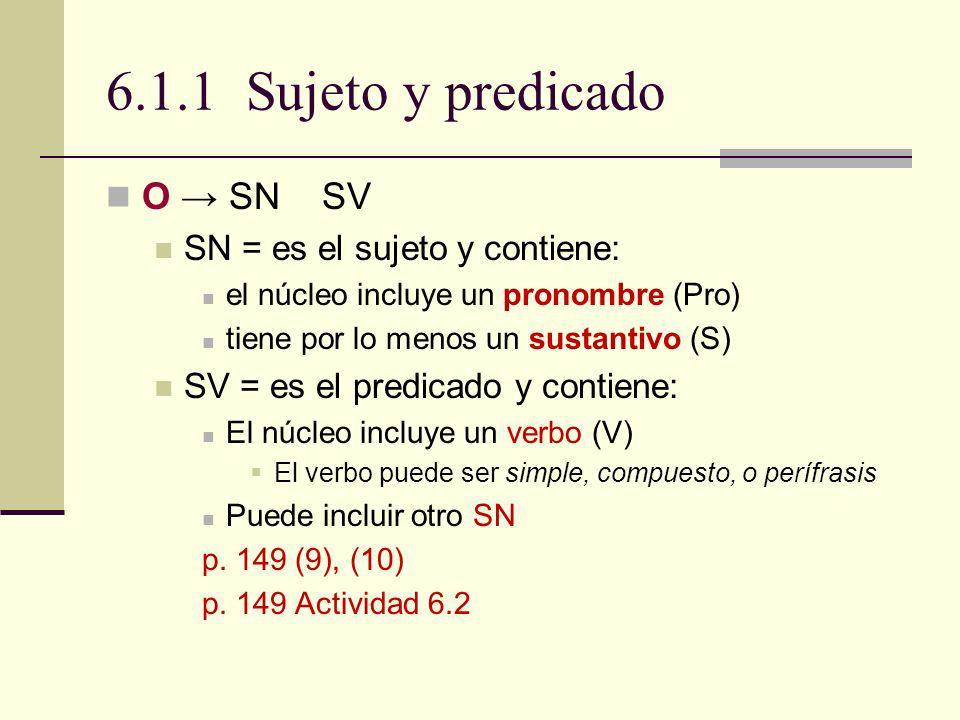 6.1.1 Sujeto y predicado O SN SV SN = es el sujeto y contiene: el núcleo incluye un pronombre (Pro) tiene por lo menos un sustantivo (S) SV = es el pr