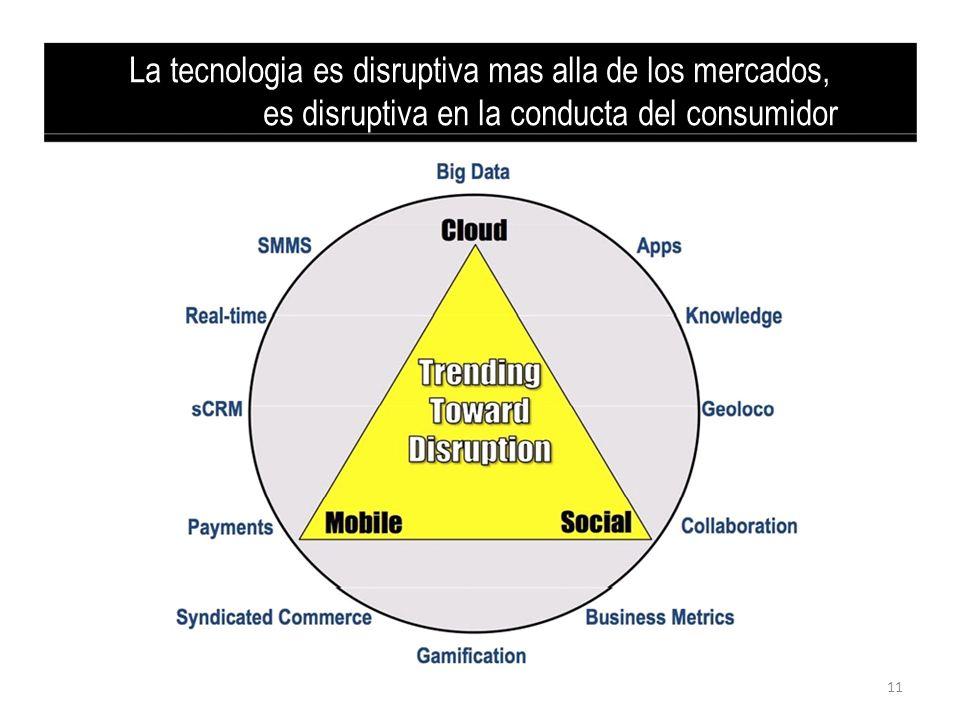 La tecnologia es disruptiva mas alla de los mercados, es disruptiva en la conducta del consumidor 11