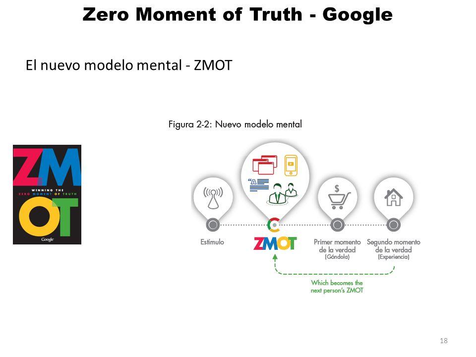 Zero Moment of Truth - Google El nuevo modelo mental - ZMOT * Datos de Datos del libro WINNING THE ZERO MOMENT OF TRUTH de Jim Lecinski 18