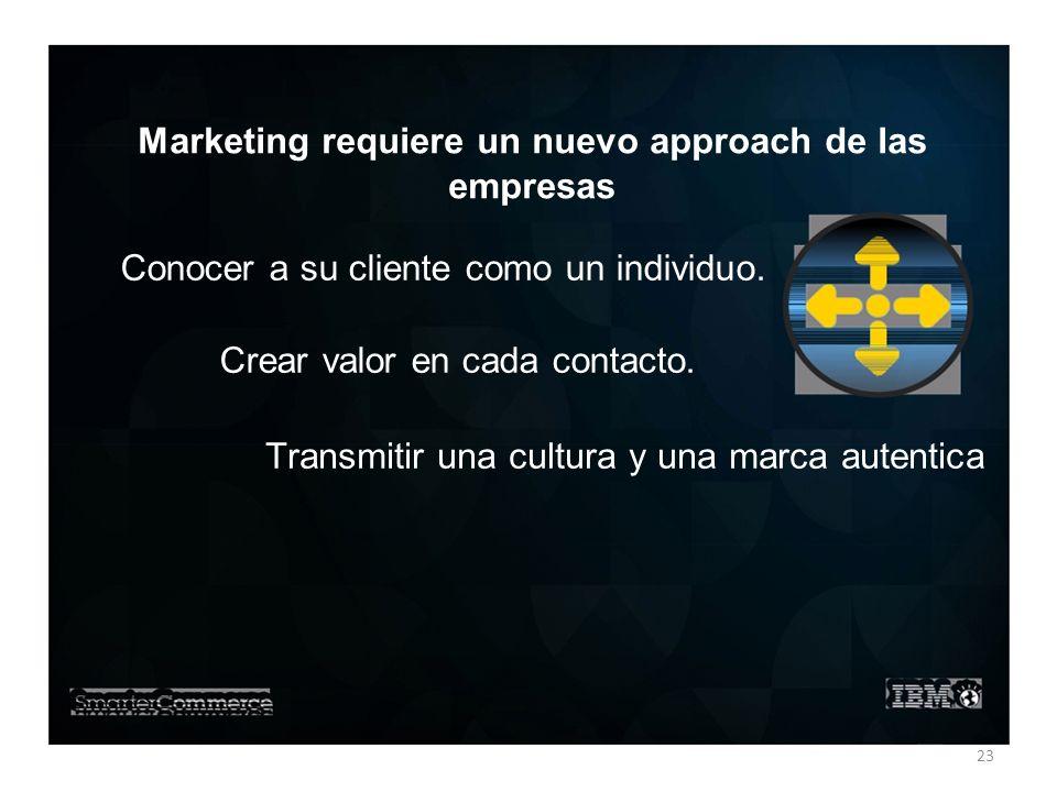 Marketing requiere un nuevo approach de las empresas Conocer a su cliente como un individuo.