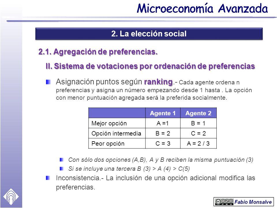 2. La elección social 2.1. Agregación de preferencias. II. Sistema de votaciones por ordenación de preferencias ranking Asignación puntos según rankin