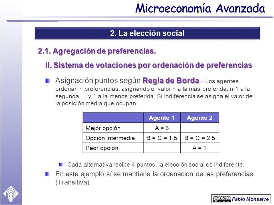 2. La elección social 2.1. Agregación de preferencias. II. Sistema de votaciones por ordenación de preferencias Regla de Borda Asignación puntos según