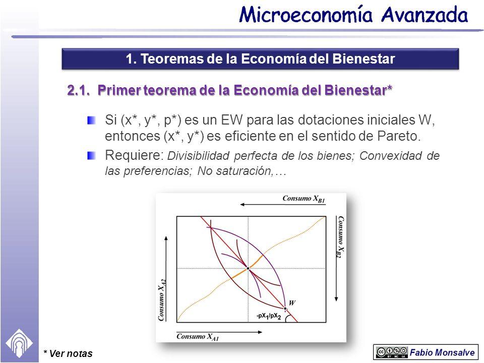 1. Teoremas de la Economía del Bienestar 2.1. Primer teorema de la Economía del Bienestar* Si (x*, y*, p*) es un EW para las dotaciones iniciales W, e