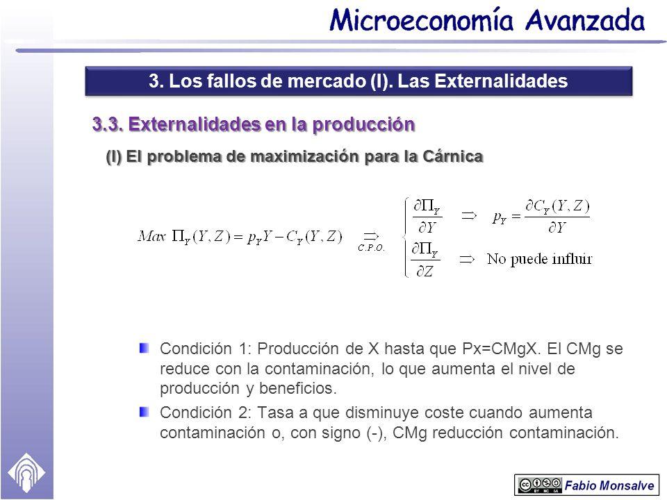 3. Los fallos de mercado (I). Las Externalidades 3.3. Externalidades en la producción (I) El problema de maximización para la Cárnica Condición 1: Pro
