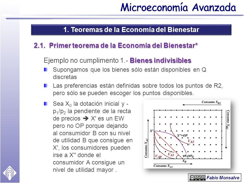 1. Teoremas de la Economía del Bienestar 2.1. Primer teorema de la Economía del Bienestar* Bienes indivisibles Ejemplo no cumplimento 1.- Bienes indiv