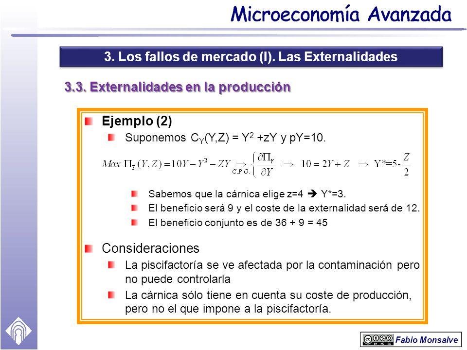 3. Los fallos de mercado (I). Las Externalidades 3.3. Externalidades en la producción Ejemplo (2) Suponemos C Y (Y,Z) = Y 2 +zY y pY=10. Sabemos que l