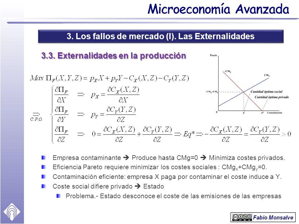 3. Los fallos de mercado (I). Las Externalidades 3.3. Externalidades en la producción Empresa contaminante Produce hasta CMg=0 Minimiza costes privado